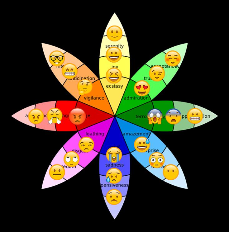 Emoji Wheel_transparent.png